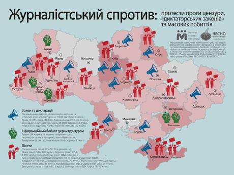 Інфографіка ІМІ та Центр.UA
