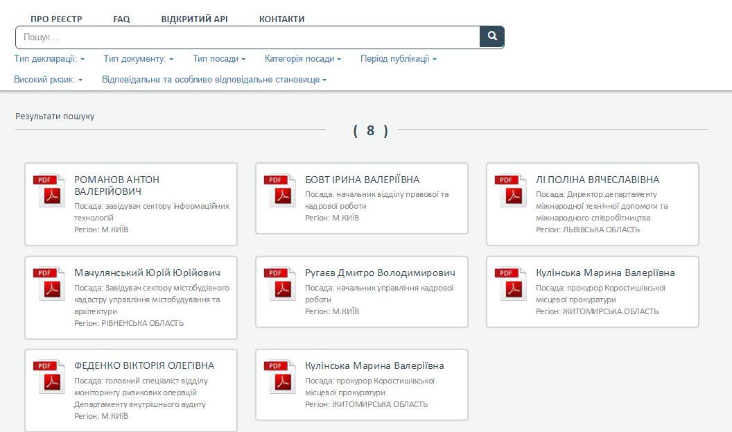 Соболев: Электронное декларирование сертифицируют вближайшие дни