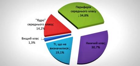 """Результат пошуку зображень за запитом """"Картинки створення партії середнього класу"""""""