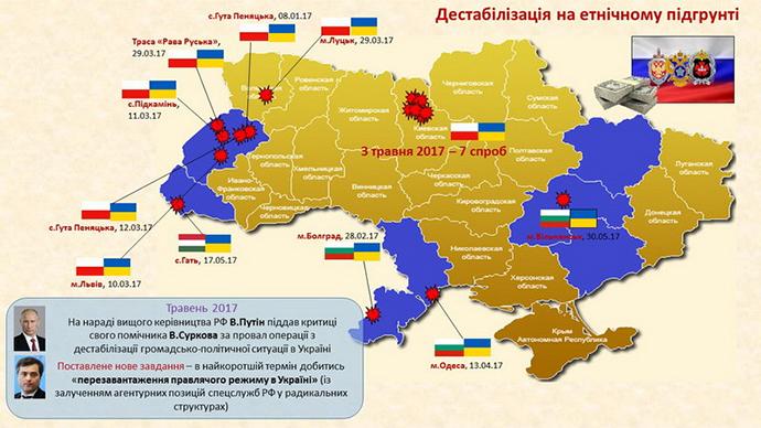 НаДонбасі загинуло кілька тисяч російських військових і найманців— СБУ