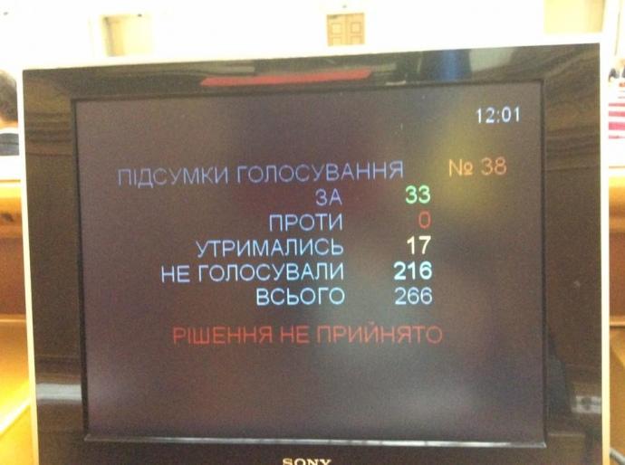 Порожній зал голосує за важливу для країни реформу