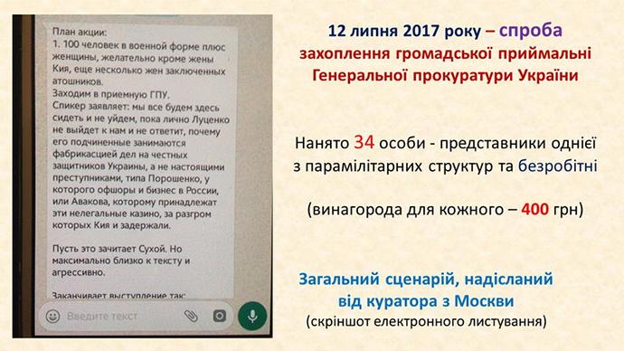 У підрозділі затриманого Агеєва воюють ще15 росіян,— СБУ
