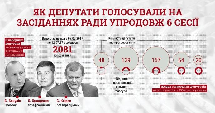 Інфографіка КВУ