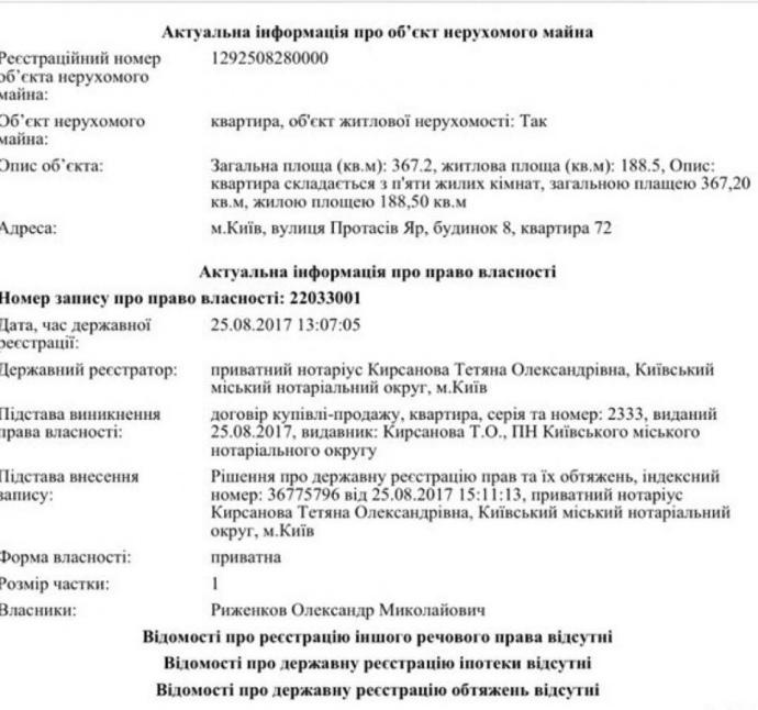 Ляшко розповів про продаж своєї квартири поплічнику Ахметова за16 млн грн