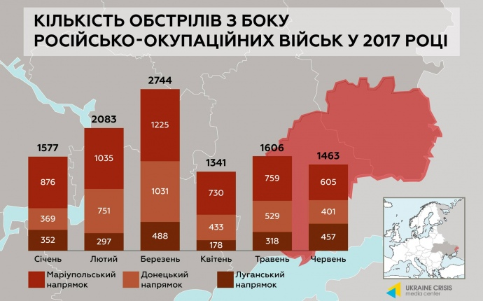 РФ в 10 раз увеличила количестве оружия в Донбассе (ИНФОГРАФИКА), фото-2