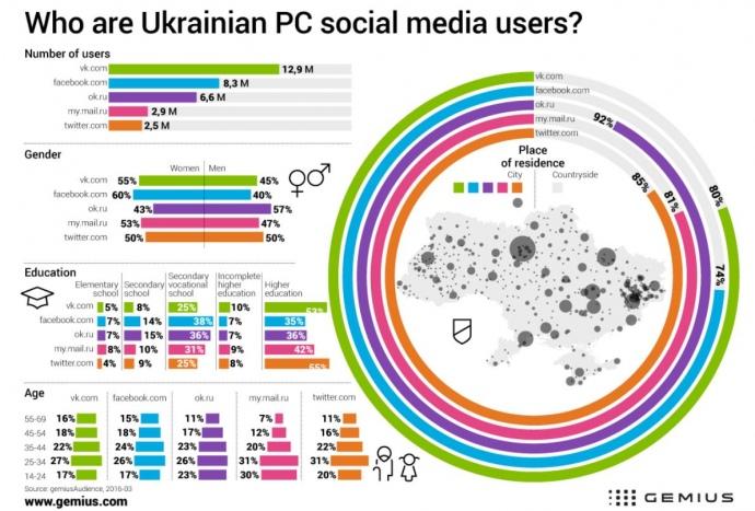 НаБанковой говорили о DDOS-атаке насайт Президента