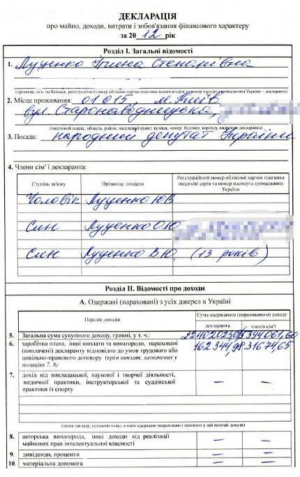 Декларація Ірини Луценко