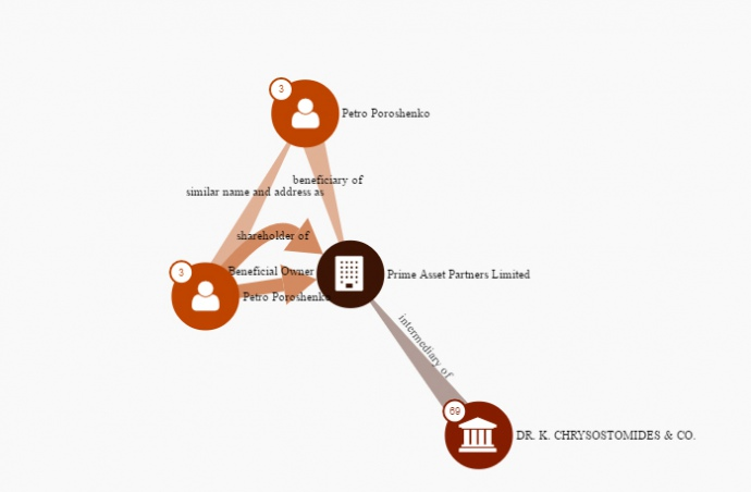 Внесение изменений в список предприятий, не подлежащих приватизации, будет самым болезненным вопросом для ВР, - Геращенко - Цензор.НЕТ 3009