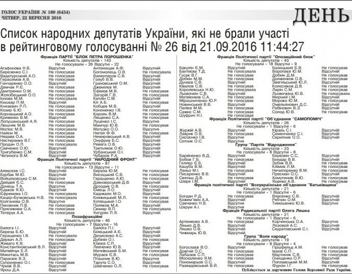 Размещены имена прогульщиков заседаний Верховной Рады
