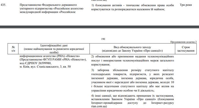 Украина на3 года заблокировала работу агентства «РИА Новости Украина»