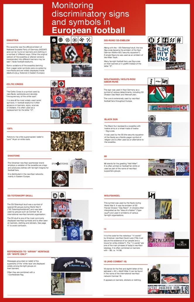 З брошури ФАРЕ: заборонені на стадіонах символи (натисніть для збільшення)
