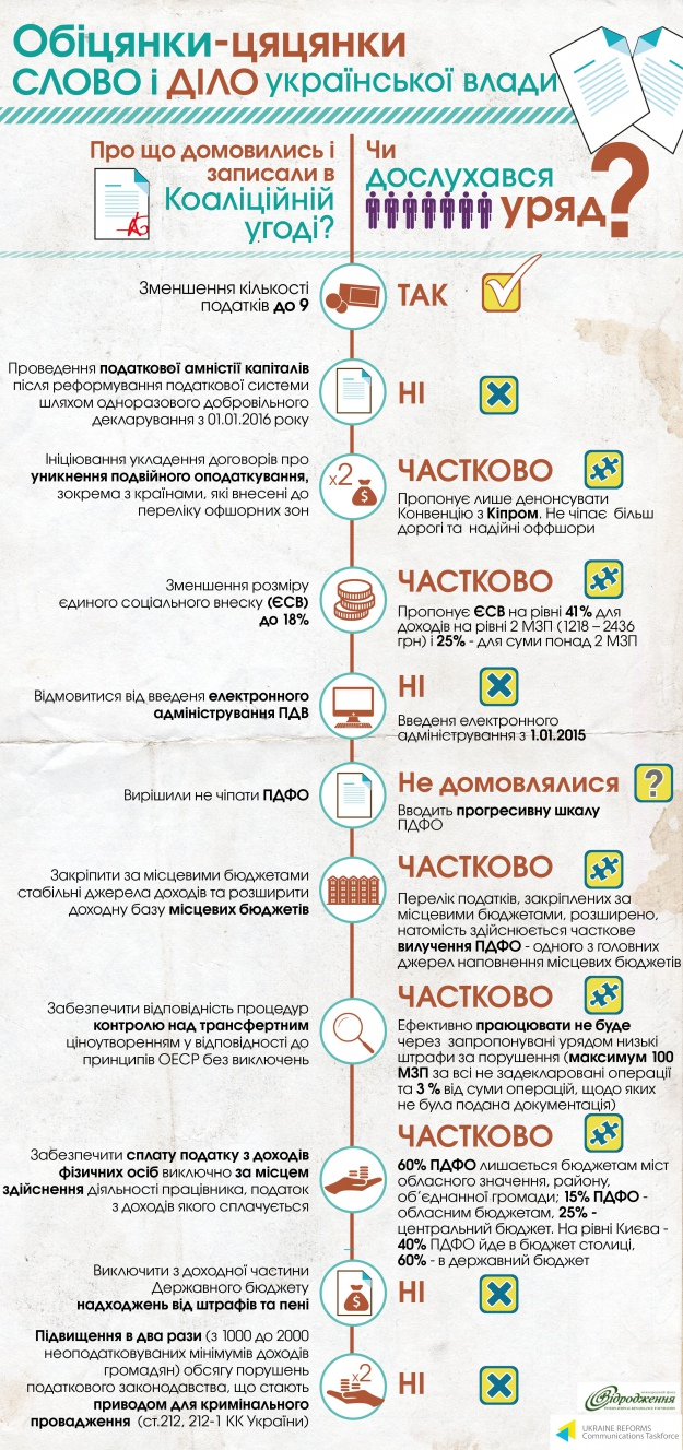 Бюджет-2015 учитывает военное время и тяжелые боевые действия на Востоке Украины, - Высоцкий - Цензор.НЕТ 9074