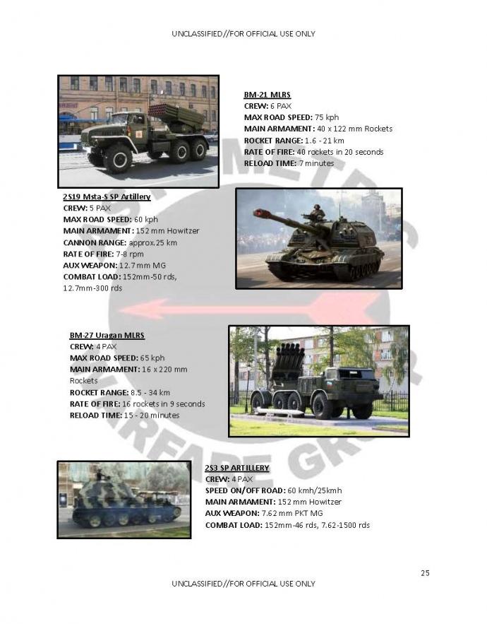 УСША видали посібник з інформацією про гібридні війни Росії