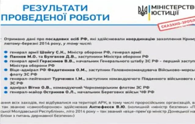 ЕСПЧ признал правовую позицию Украинского государства попервому иску против РФ
