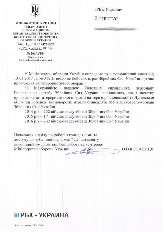 Міноборони: у 2016-му не бойових втрат в ЗСУ – 232