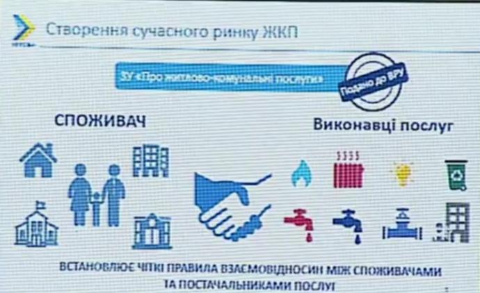 ЕСготов предоставить любую поддержку всоздании Фонда энергоэффективности— Г.Зубко