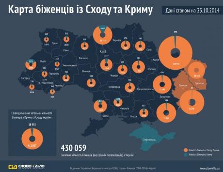 Беженцы, насильно высланные из Крыма в Якутию, остались без денег и жилья накануне 50-градусных морозов - Цензор.НЕТ 8522