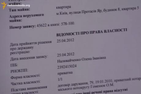 """Дружині Наливайченка """"хтось подарував"""" квартиру вартістю понад $1 млн - фото 1"""