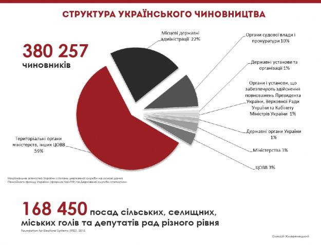 Україна. Що робити. 28a112398d9ba