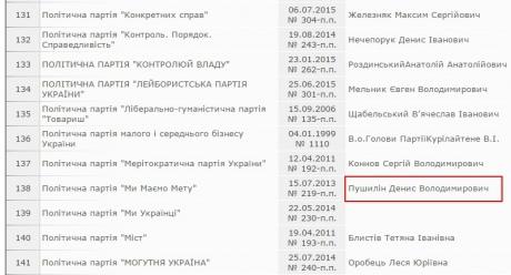 Порошенко: Прекращение огня на Донбассе - прямое следствие выполнения Минских договоренностей и голосования за изменения в Конституцию - Цензор.НЕТ 4068