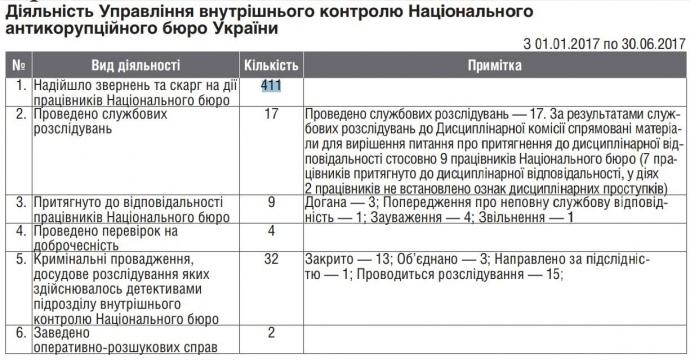 Суд обязал завод Фирташа вернуть 57 млн грн запотребленную электроэнергию