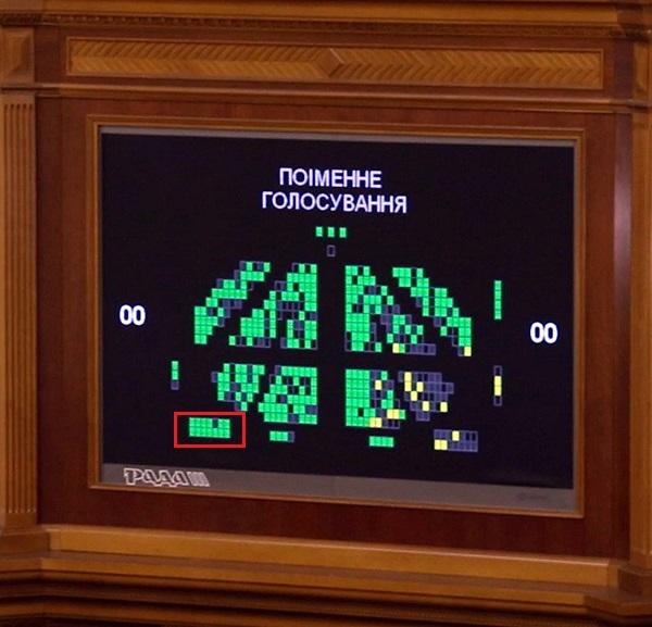 Народного депутата Денисенко изБПП семь раз ловили накнопкодавстве