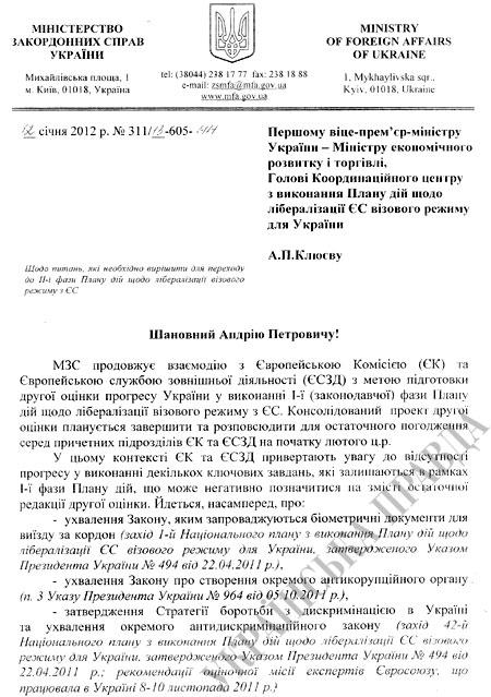 Европа не видит стараний Украины в визовом вопросе. Документ