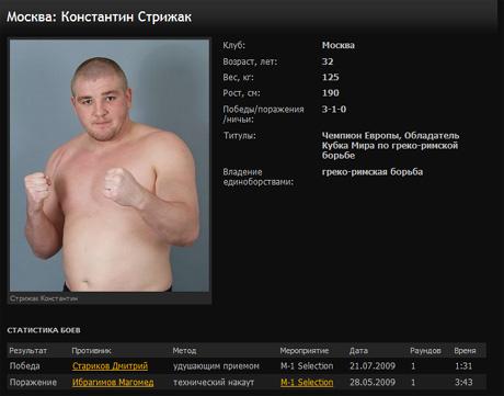 Стрижак - професійний боєць змішаних єдиноборств ММА, фото mixfight.ru