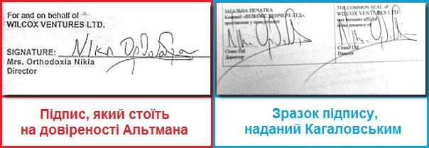 Підписи Ортодоксії Нікії
