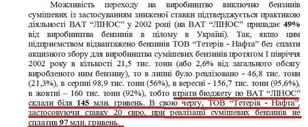 В 2002-му році Кабмін звинувачував фірму Ставицьких в несплаті майже 100 мільйонів гривень акцизів