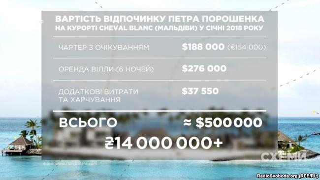 """""""Мені не потрібен Приватбанк, але там лежало $2 млрд капіталу. Нехай повернуть, і нема питань"""", - Коломойський - Цензор.НЕТ 9940"""