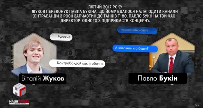 Картинки по запросу компания Рогозы-Жукова