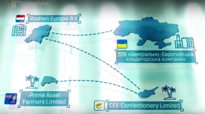 """""""Україна збільшила експорт товарів на 23,5% у січні 2018 року"""", - Гройсман - Цензор.НЕТ 1716"""