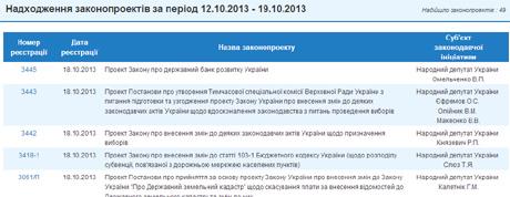 Фото з сайта rada.gov.ua