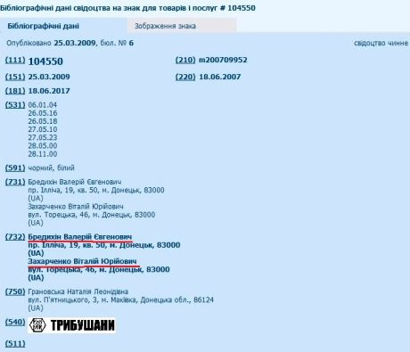 Валерий Бредыхин и Виталий Захарченко вместе регистрировали торговые марки (Данные: Госпредприятие «Украинский институт промышленной собственности»)