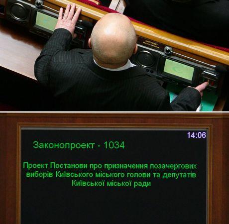 Регіонал Мироненко голосує за себе й колегу щодо виборів у Києві