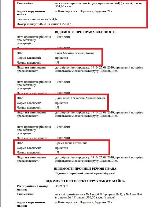 Илона Ярема стала совладелицей помещения на проспекте Победы в Киеве в день 18-летия