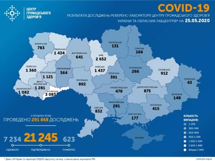За неділю в Україні було менше і нових випадків COVID-19, і ...