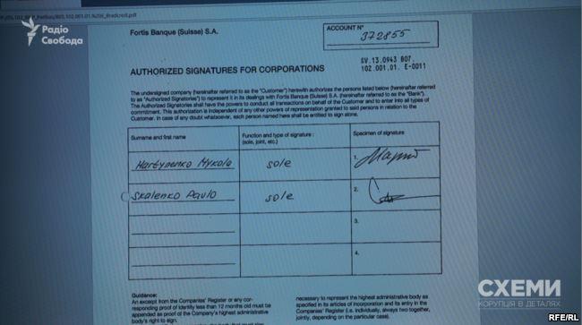 Форма идентификации бенефициара из швейцарского банка, где Мартыненко указан как бенефициар