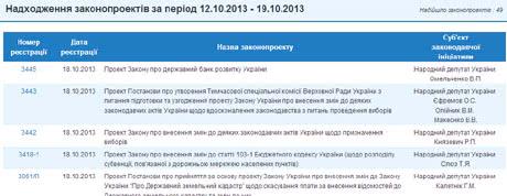 Фото c сайта rada.gov.ua