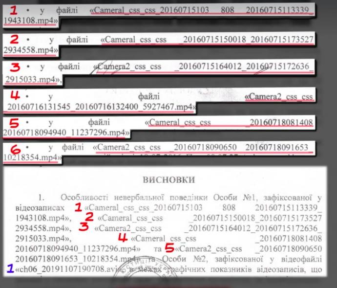 Убивство Шеремета: розгляд зміни запобіжного заходу Дугарь і виступ свідків - Цензор.НЕТ 2836