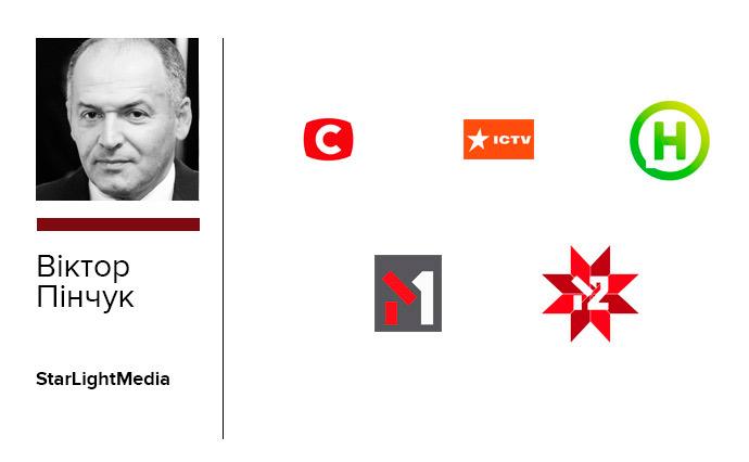 Лицам, которые оказывают сопротивление НАБУ и САП, принадлежат 99% медийных ресурсов государства, - Сытник - Цензор.НЕТ 2879