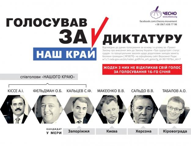 """""""Наш Край"""" - партія мерів, прогульщиків і тих, хто голосував за диктатуру"""