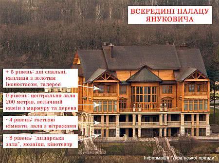 Во дворце Януковича есть рыцарский зал, кинотеатр и золотой иконостас   545c571 clipboard02