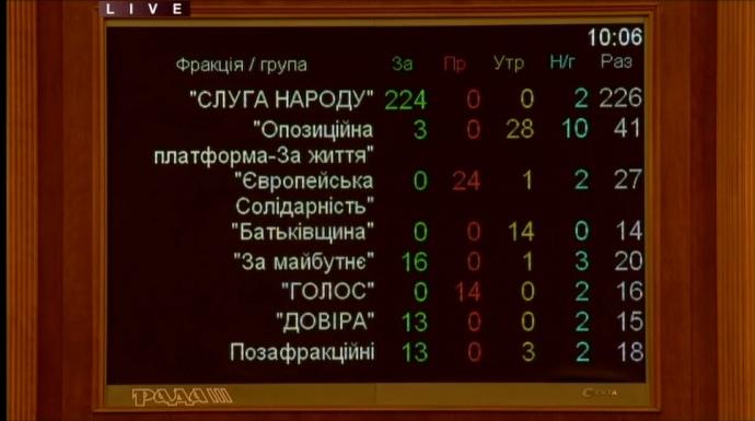 https://img.pravda.com/images/doc/6/4/64dac4e-screenshot-4.jpg