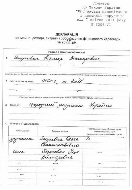 Декларация Виктора Януковича-младшего за 2012 год