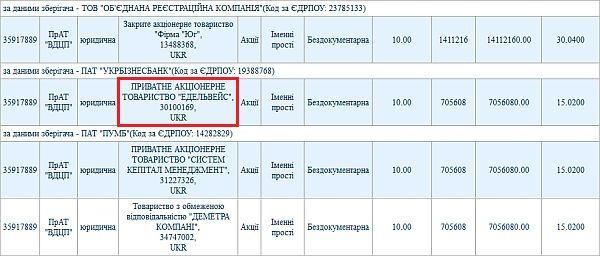 Сообразили на троих: «Артемовск Вайнери» поделили  Ахметов, Колесников и Александр Янукович, фото-1