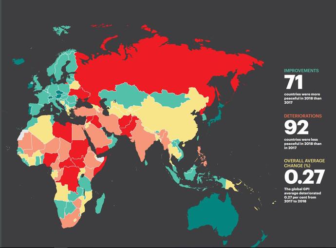 Агрессор РФ  вошла в 10-ку  менее  миролюбивых стран