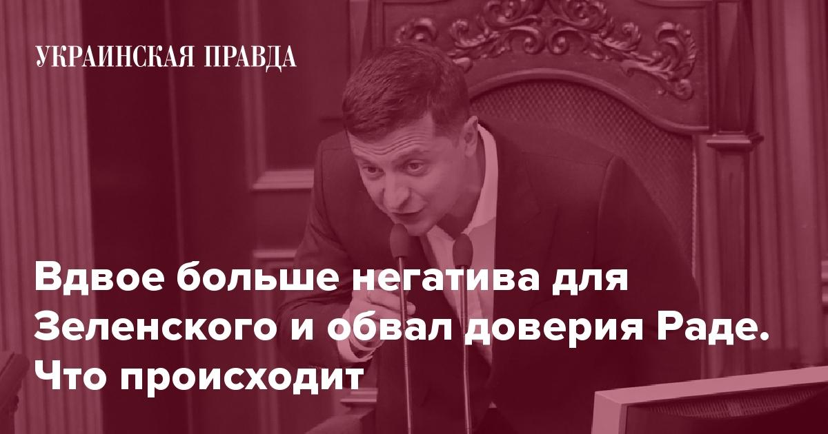 """Картинки по запросу """"крах доверия к раде. почему украинцы хуже"""""""""""