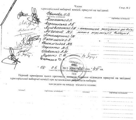 Підсумковий протокол Васильківської ТВК